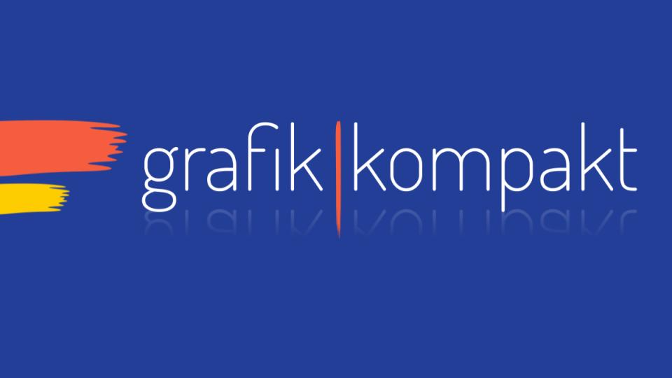 grafik ⎜kompakt - Urheberrecht & Bilddatenbanken